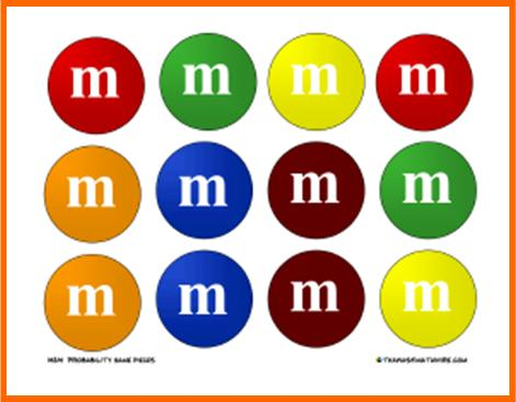 Think Like An Internet Marketer About M&M's