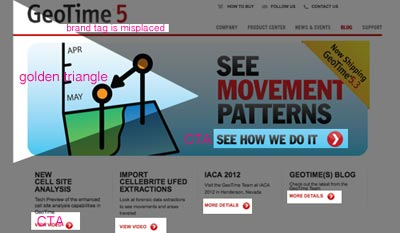 GeoTime Problems How To Look At Web Design Like An Ecomm Pro link