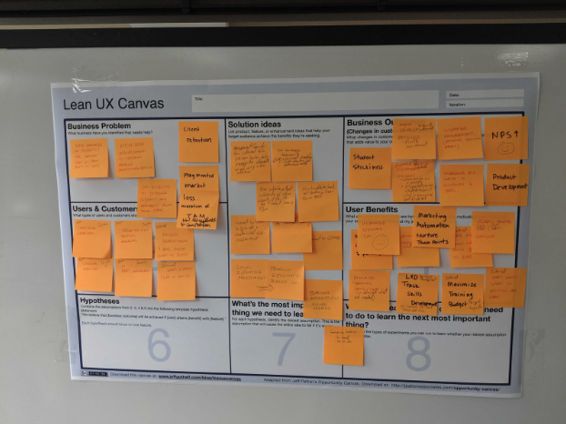 Lean UX Canvas example